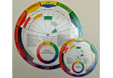 Disque Chromatique – Color Wheels in French