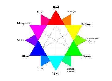 Color wheel illustration