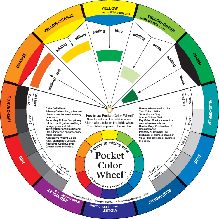 photo about Printable Color Wheel Pdf called Pics The Colour Wheel Business